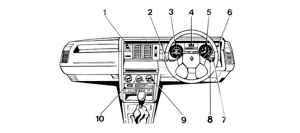 Download 1994 Renault R21 Service and Repair Manual