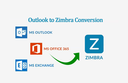 Technique for Migrating from Microsoft Exchange to Zimbra -TWB