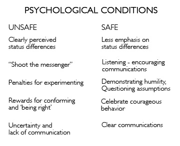 Psychologicalconditions