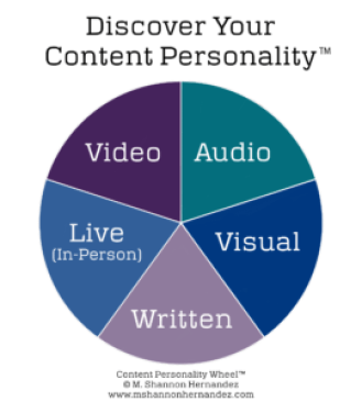 Content Personality Wheel
