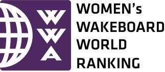 WomensWorld Ranking Stack
