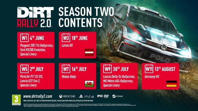 dirt rally 2 season 2
