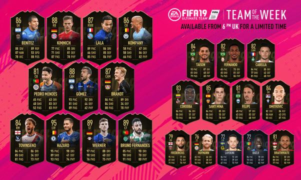 FIFA 19 Ultimate Team Team of the Week #34