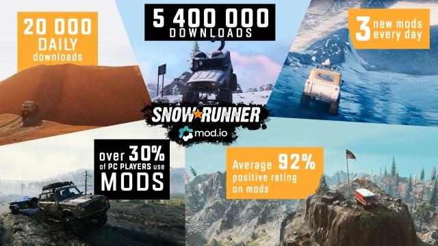 SnowRunner mods xbox