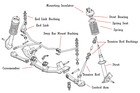 350z Clutch Location. Parts. Wiring Diagram Images