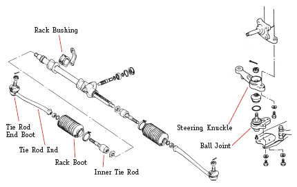 S14 To S13 Wiring S13 R33 Wiring Diagram ~ Odicis