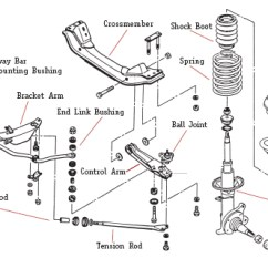 2002 Mitsubishi Lancer Oz Rally Radio Wiring Diagram F150 Alarm Diagram. Mitsubishi. Best Site