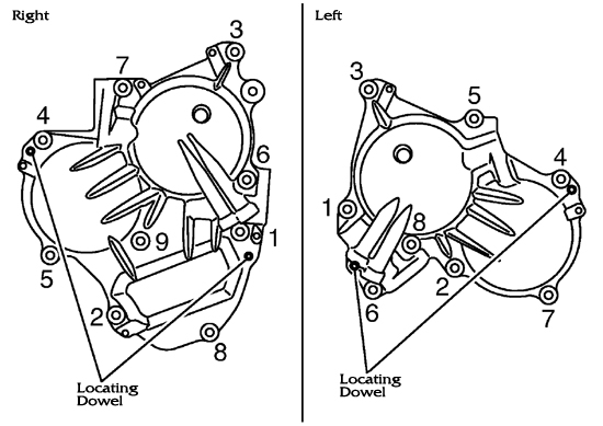 Motorsport! Factory Intake Valve Timing Control Cover