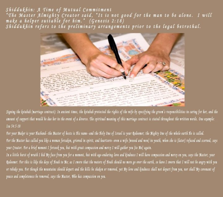 https://www.thia-basilia.com/wp-content/uploads/2018/03/A-Signing-the-ketubah-marriage-contract.jpg