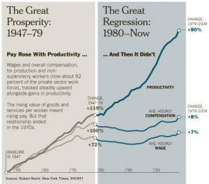 Great-Prosperity-vs-Great-Recession