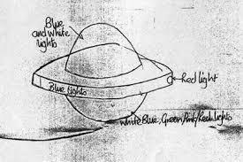 1984: August UFO & Alien Sightings – Think AboutIt