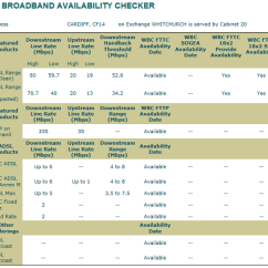 Bt Vdsl Wiring Diagram Chevy 4x4 Actuator Fibre Broadband Fttc Ftth Guide Thinkbroadband Checker Result For On Demand