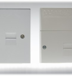 bt nte5 and non split faceplates [ 3825 x 2052 Pixel ]