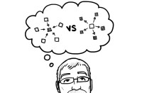 Divergent Thinking vs Convergent Thinking | Think Company