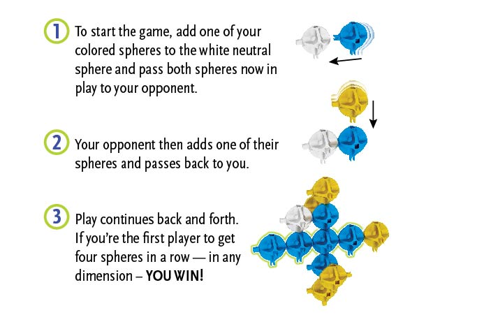 Stratos Spheres How-To Play