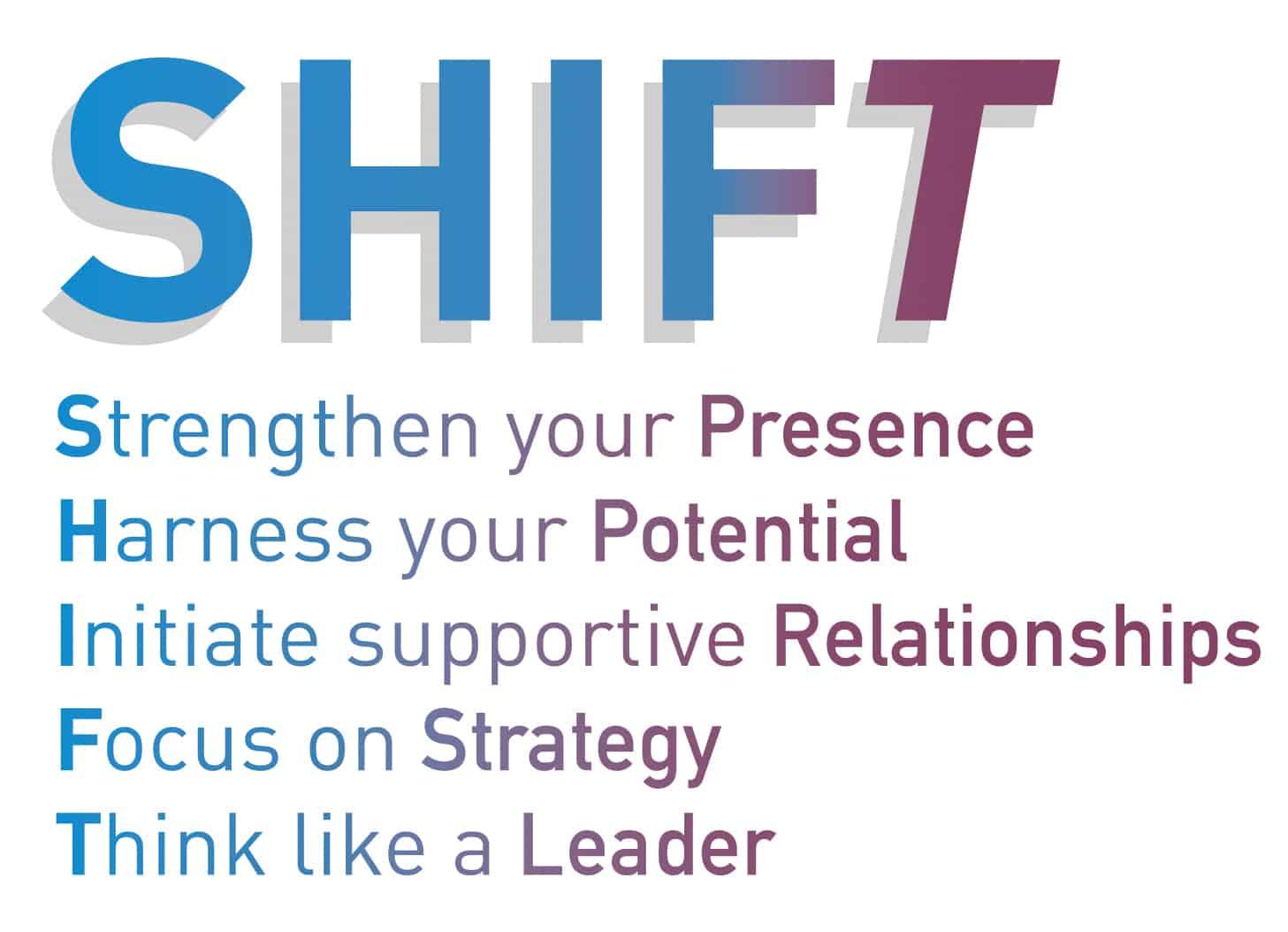Shift Leader
