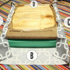 Reupholstering Sofa Cushions Do It Yourself Grey Modular How To Reupholster A Chair Seat The No Mess Method Thinking Dining Diy Tutorial Full Of Tips And Tricks