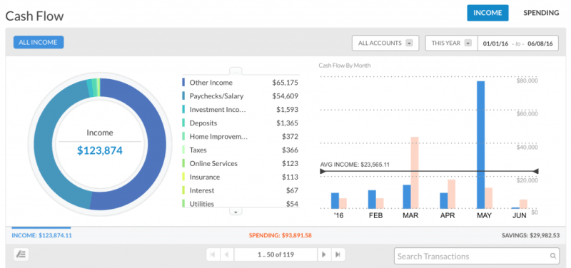 Personal Capital screen shot of income