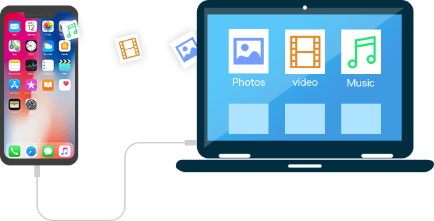 7 Façons Transférer Vos Photos Iphone Vers Pc