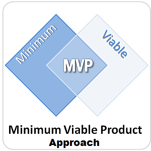 Does Test Automation Have a Role in the MVP Way of Life?