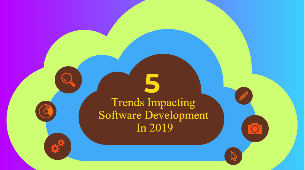 Trends impacting software development 2019