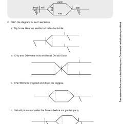 Diagramming Sentences With Conjunctions White Rodgers Aquastat Wiring Diagram Sentence Level 1
