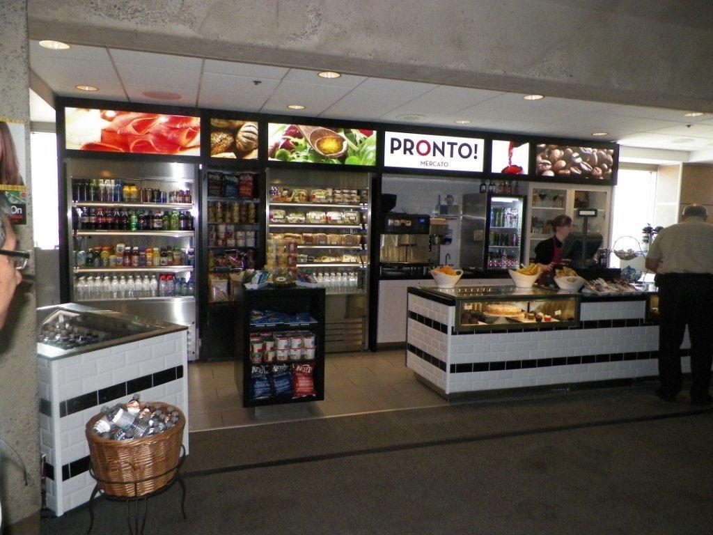 Airport Retail Market
