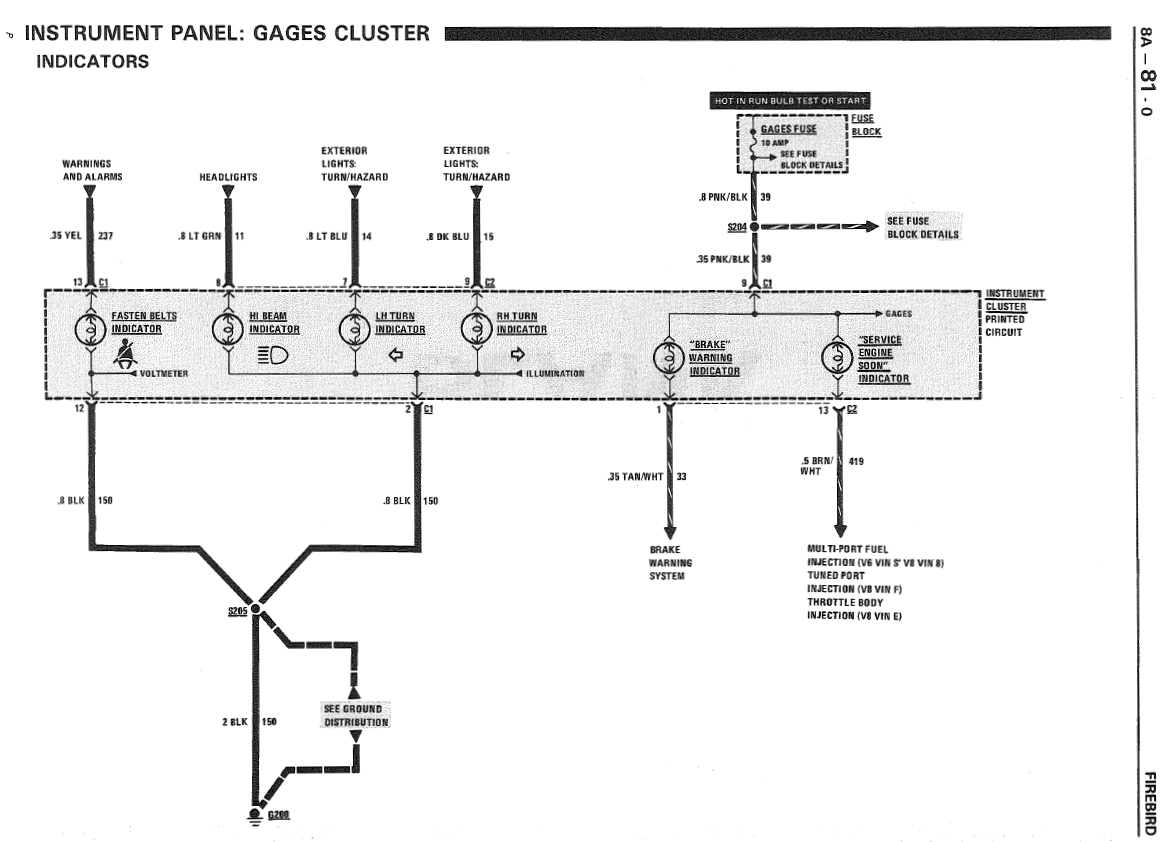 Chevy Camaro Berlinetta Wiring Diagram 1981