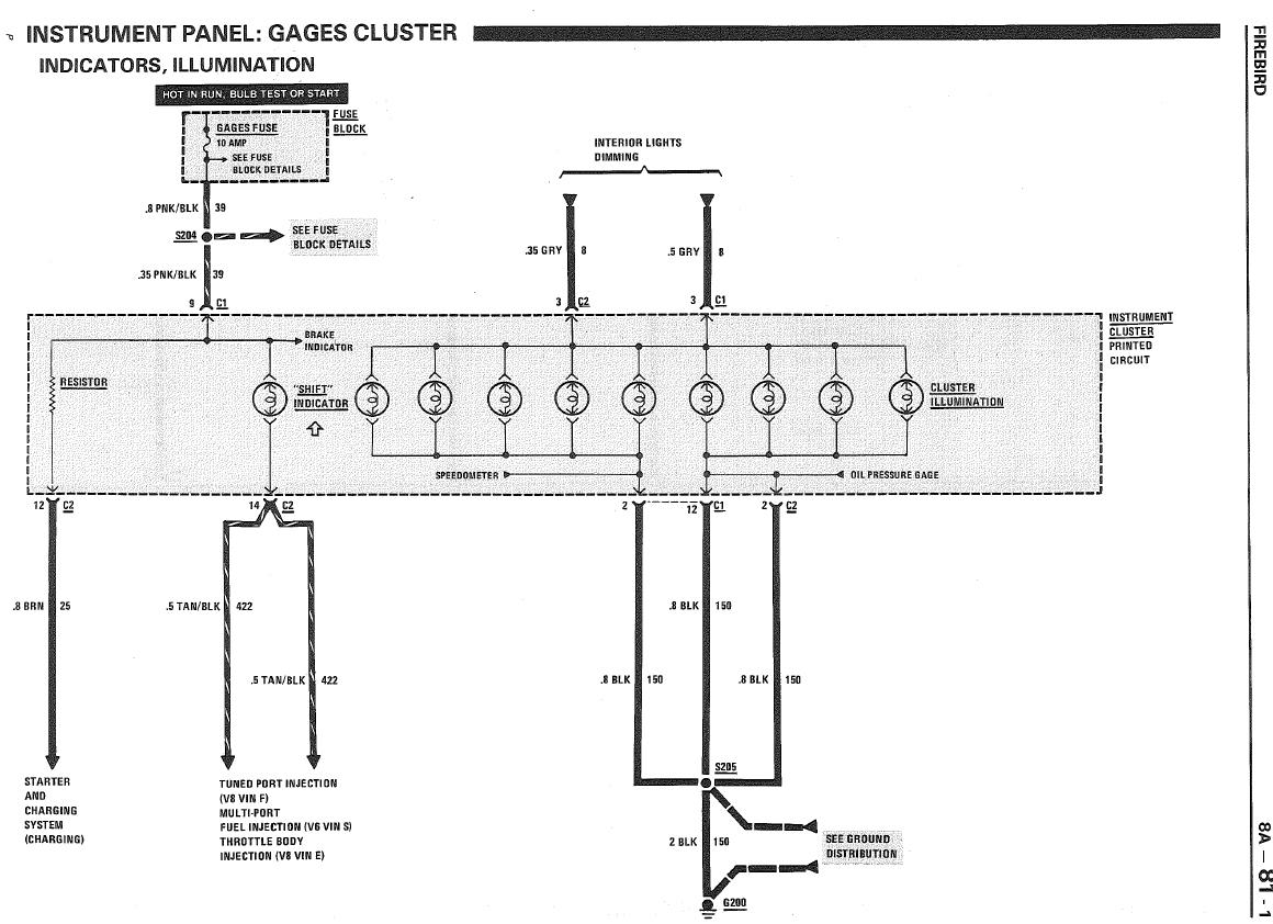 Wiring Diagram For The Digital Dash 88 Gta