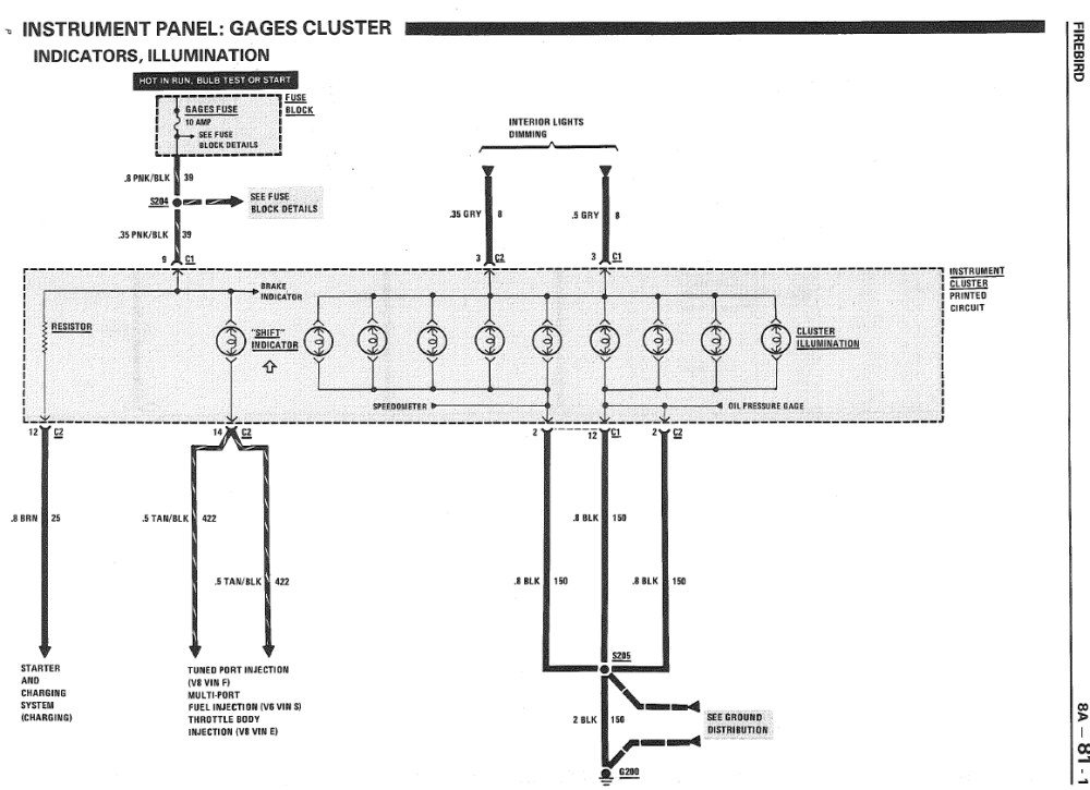 medium resolution of  wiring diagram for the digital dash 88 gta 2 jpg