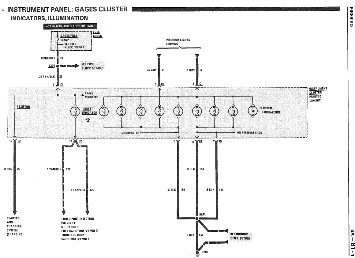 hight resolution of  wiring diagram for the digital dash 88 gta 2 jpg