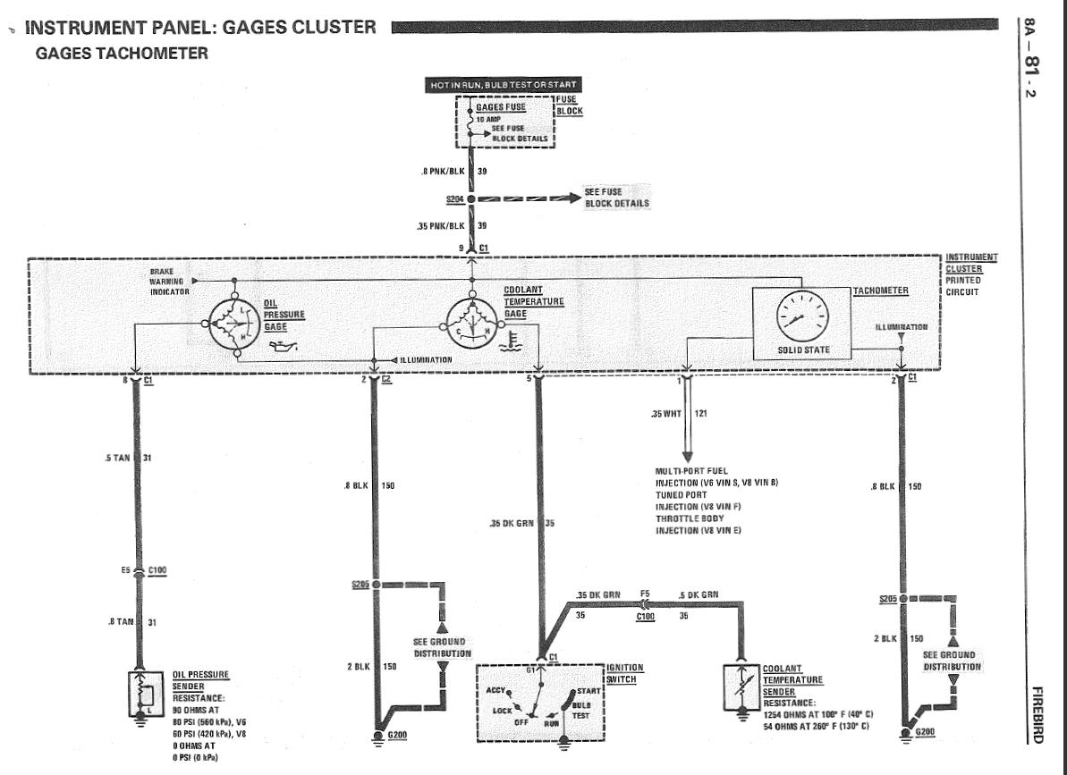 1986 Corvette Radio Wiring Diagram Wiring Diagram For The Digital Dash 88 Gta Third