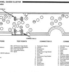 wiring diagram for the digital dash 88 gta third generation f diagram 1988 instrument cluster diagram 1988 instrument cluster [ 1117 x 838 Pixel ]