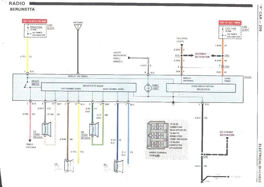 86 camaro wire diagram