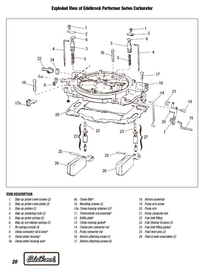 medium resolution of carburetor exploded diagrams third generation f body message boards carburetor parts diagram as well edelbrock carb vacuum diagram
