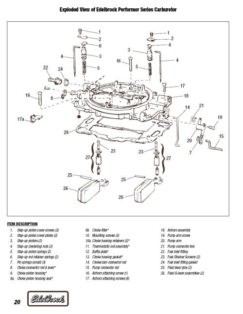 small resolution of carburetor exploded diagrams third generation f body message boards carburetor parts diagram as well edelbrock carb vacuum diagram