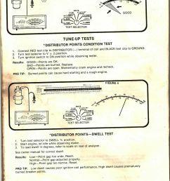 1987 electronic quadrajet tuning sun machine dwell test  [ 1692 x 2330 Pixel ]