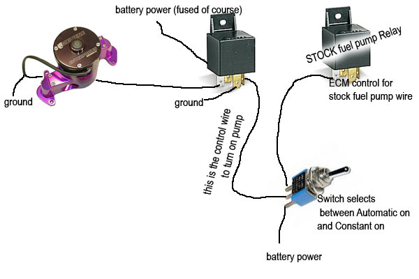 Electric Water Pump: Electric Water Pump Diagram