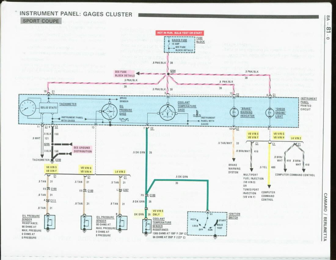1967 Camaro Fuel Gauge Wiring Diagram Coolant Temperature Sender Third Generation F Body