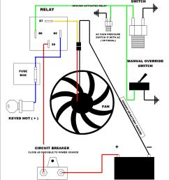 painless switch panel wiring diagram wiring diagram painless wiring harness diagram for a 5 switch panel [ 1275 x 1650 Pixel ]