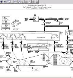 hvac vent vacuum line issues heater vacuum diagram jpg [ 1003 x 969 Pixel ]