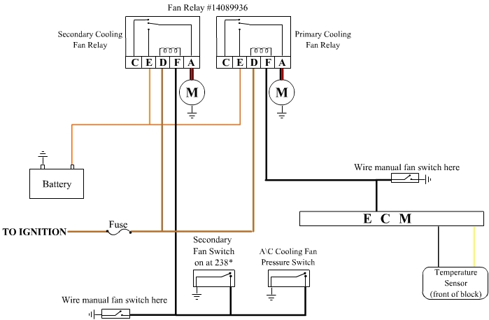 Ls1 Dual Fan Relay Wiring Diagram On Ls1 Images Free Download