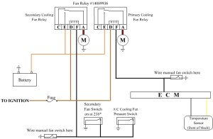 Cooling Fan Wireing STOCK  Third Generation FBody