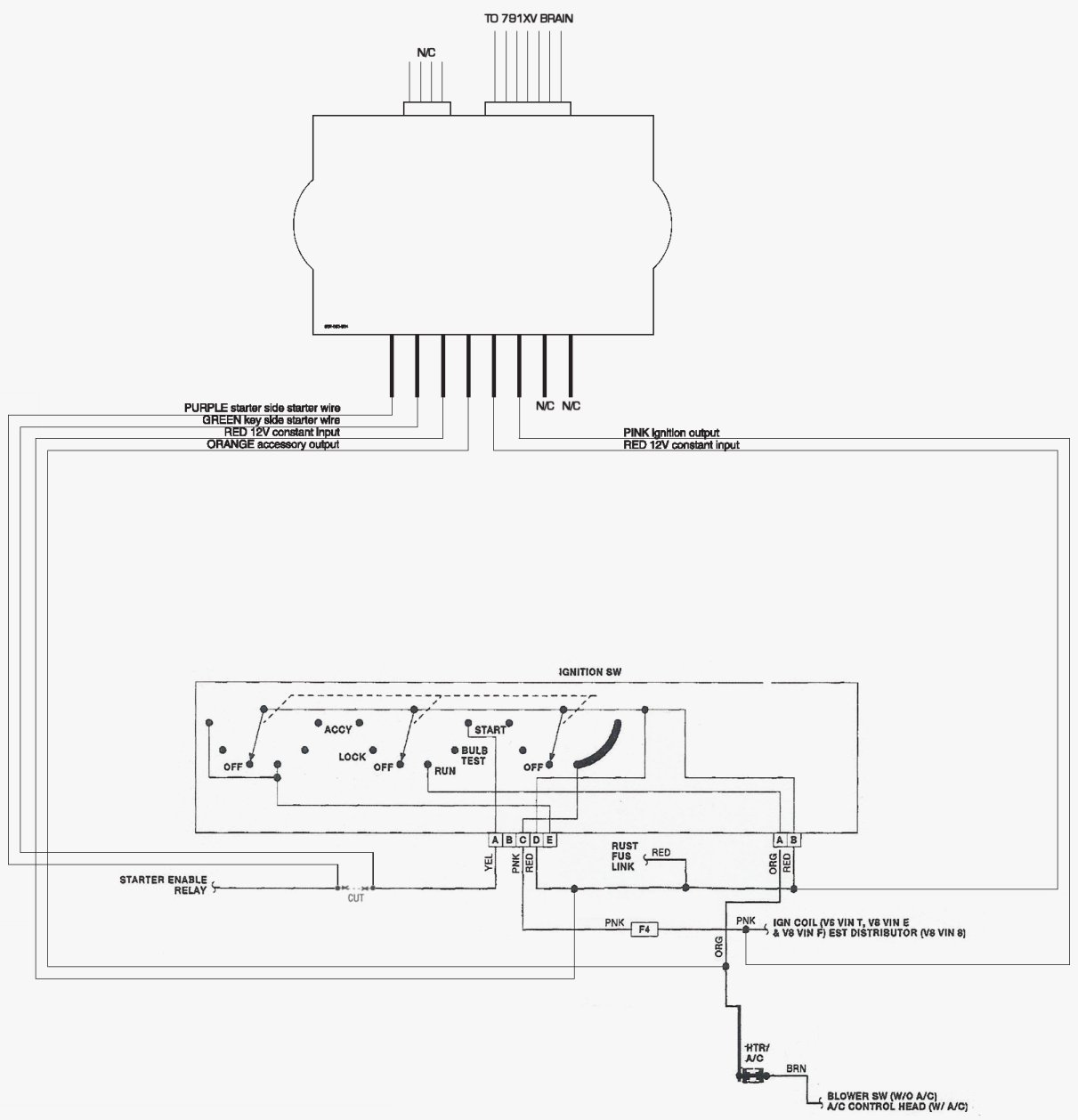Roaring Toyz Wiring Diagram Kawasaki S3 All Diagramroaring Explained Z1000