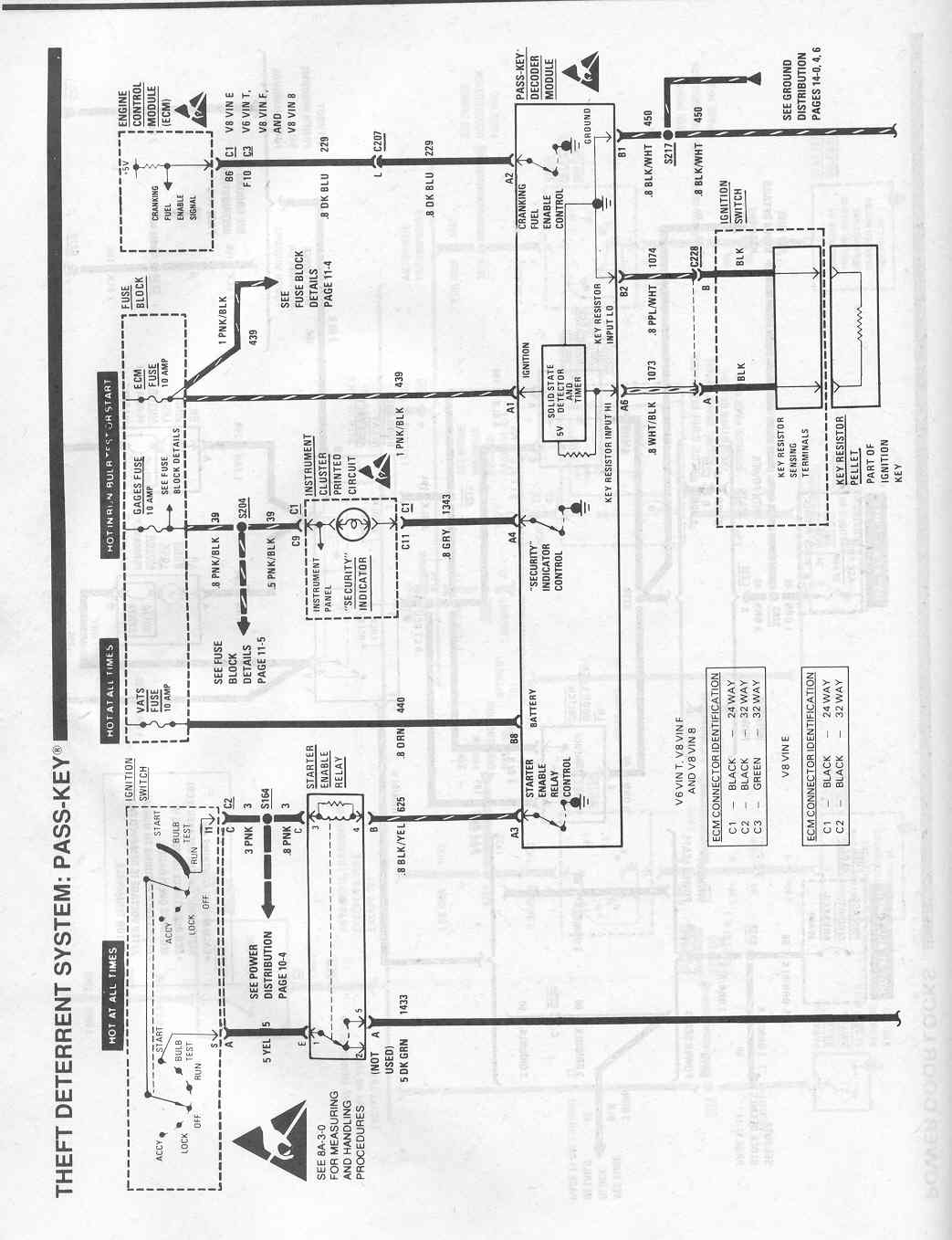 hight resolution of help need vats diagram 1992 camaro tbi third generation 1996 camaro traction control wiring diagram 78 camaro wiring diagram