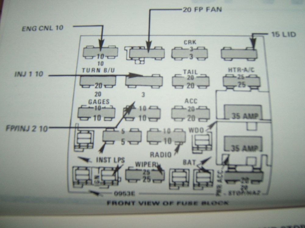 medium resolution of 95 camaro fuse box diagram wiring diagrams bib