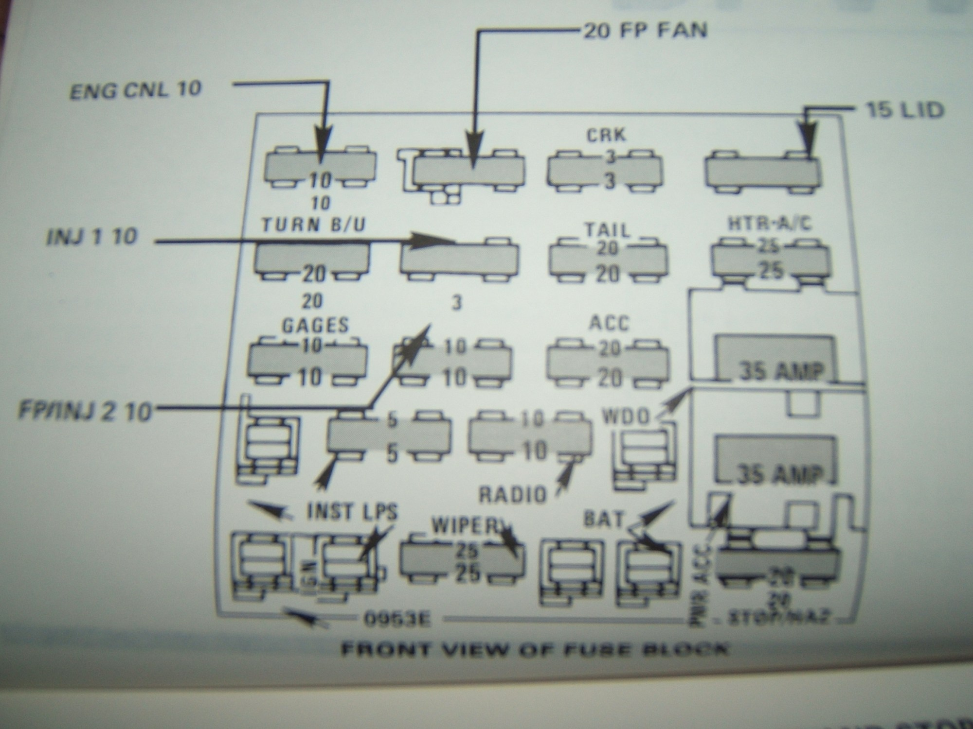 hight resolution of 91 camaro fuse diagram wiring diagram sample 91 camaro rs wiring diagram 1991 chevy camaro fuse diagram