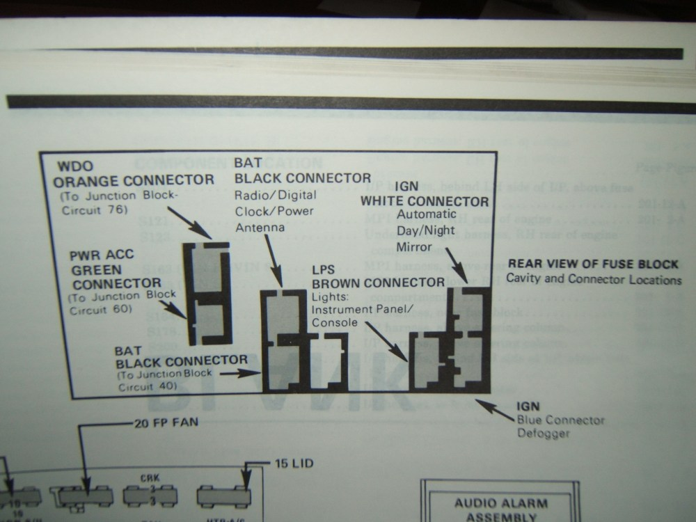 medium resolution of fuse box diagram for 1988 camaro iroc z third generation f body f350 super duty fuse diagram iroc fuse box diagram