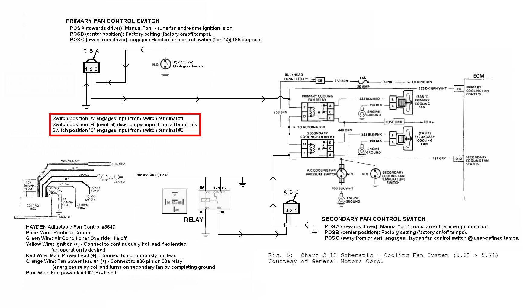 Diagram On Headlight Switch Wiring Diagram Also Electric Fan Relay