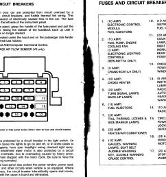fuse box door keyhole wiring diagram list fuse box door keyhole [ 1979 x 1484 Pixel ]
